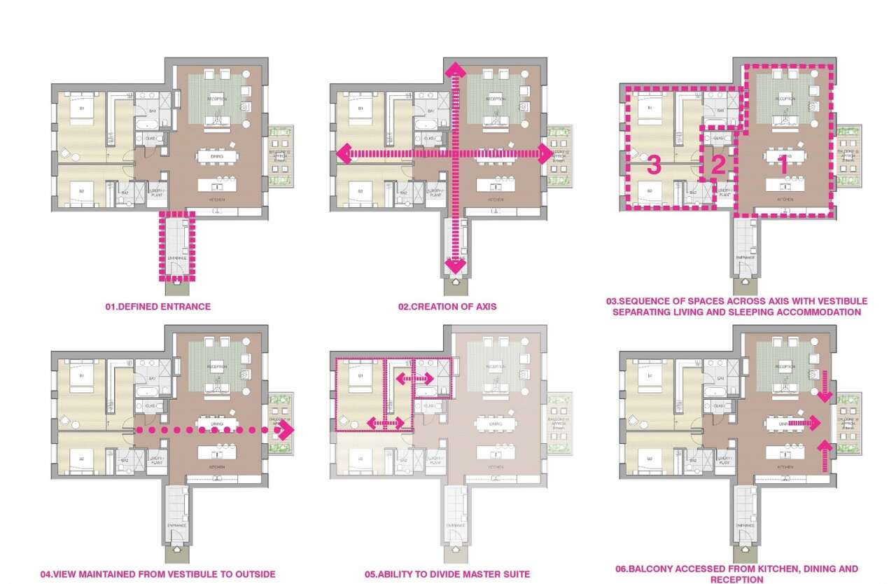 An architect's guide to space planning